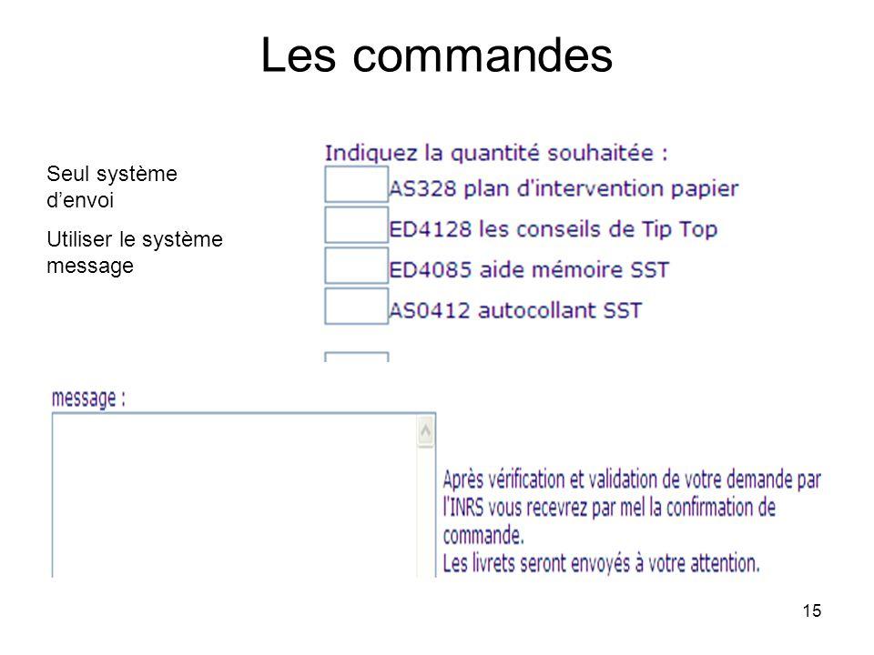 Les commandes Seul système d'envoi Utiliser le système message