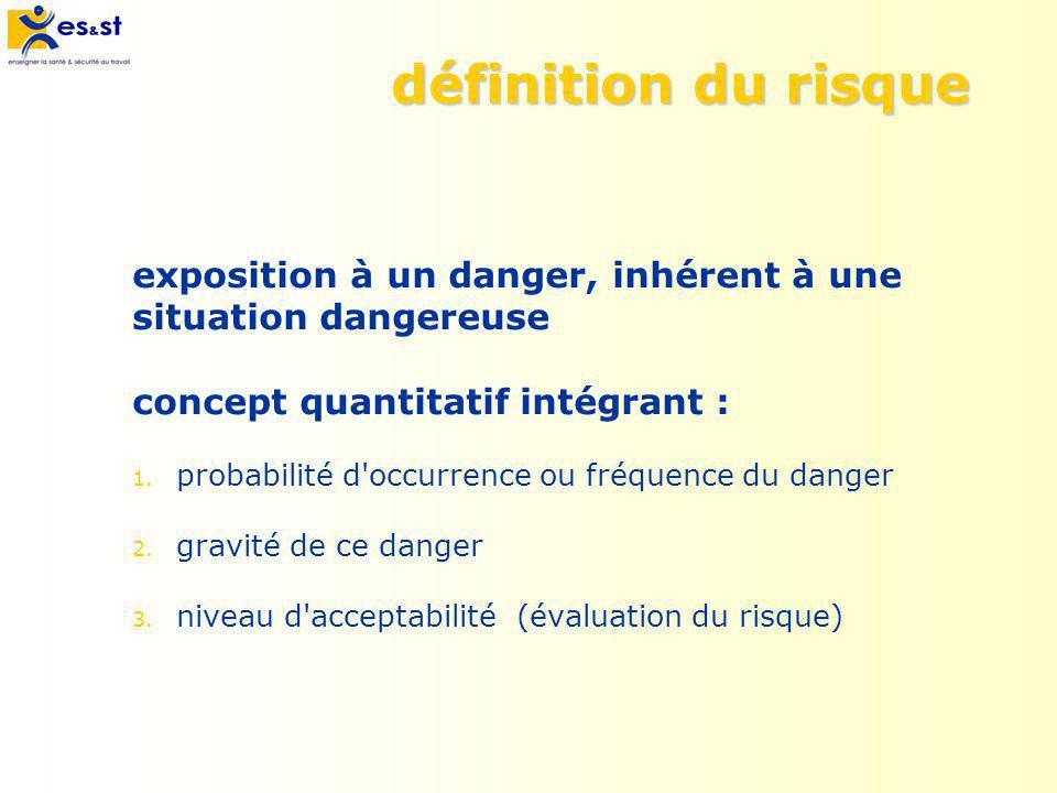 définition du risque exposition à un danger, inhérent à une situation dangereuse. concept quantitatif intégrant :