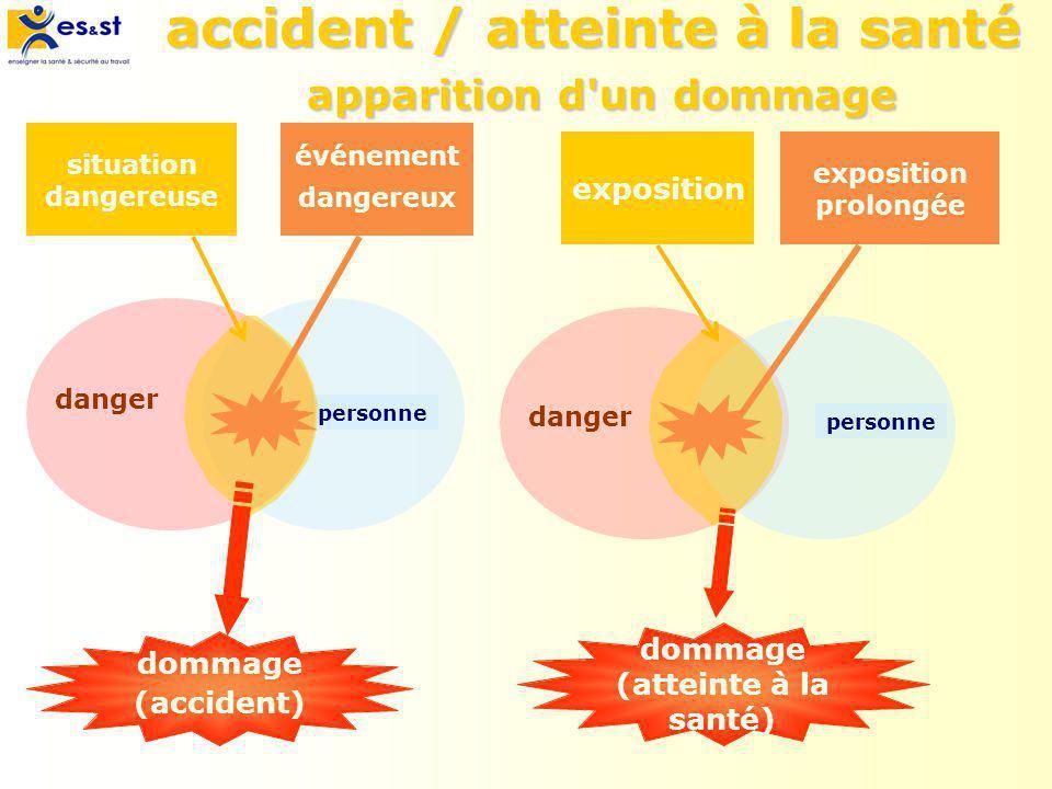 accident / atteinte à la santé apparition d un dommage