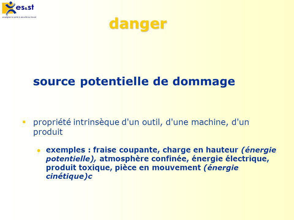 danger source potentielle de dommage