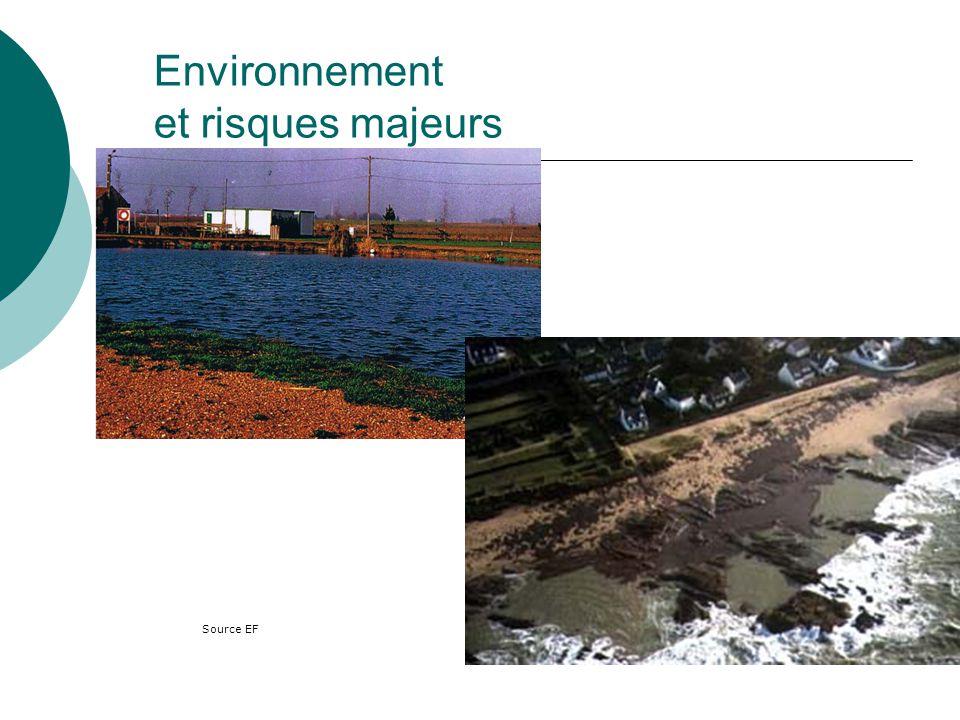 Environnement et risques majeurs