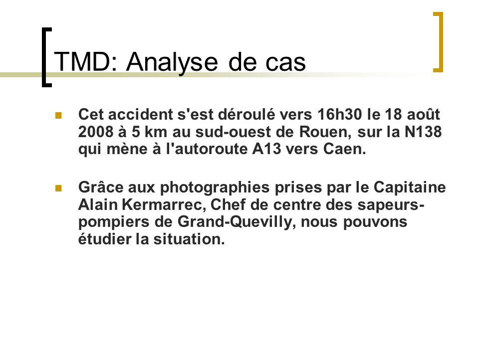 TMD: Analyse de cas