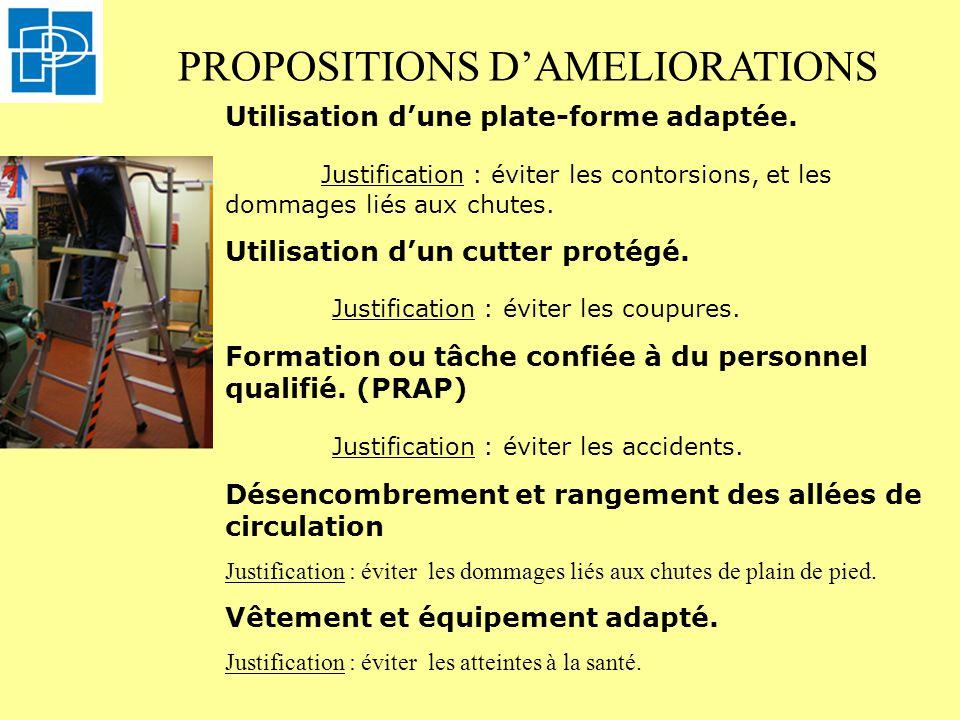 PROPOSITIONS D'AMELIORATIONS