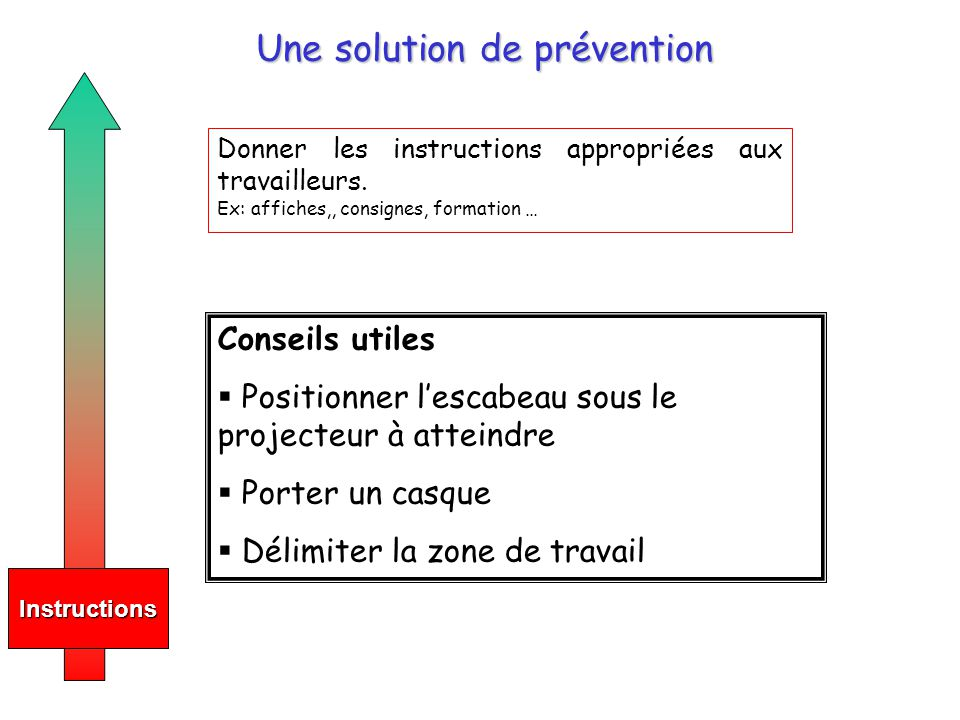 Une solution de prévention