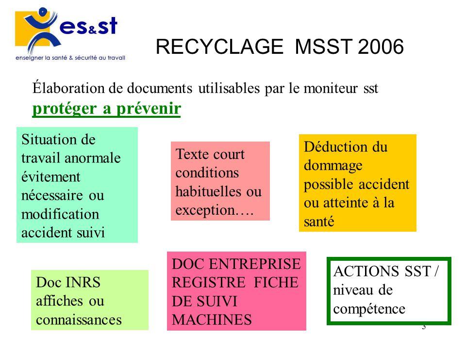 RECYCLAGE MSST 2006 Élaboration de documents utilisables par le moniteur sst protéger a prévenir.