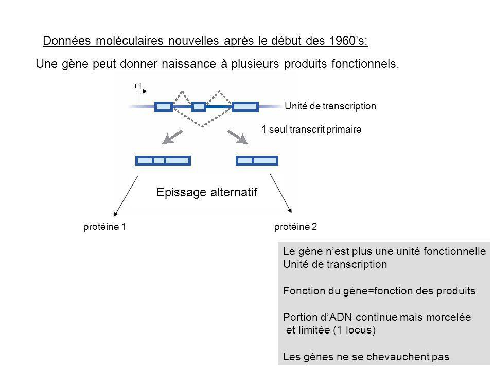 Données moléculaires nouvelles après le début des 1960's: