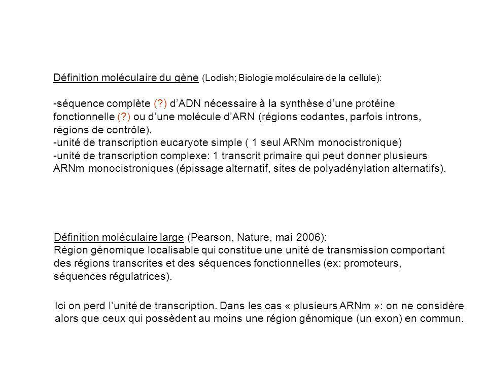 Définition moléculaire du gène (Lodish; Biologie moléculaire de la cellule):