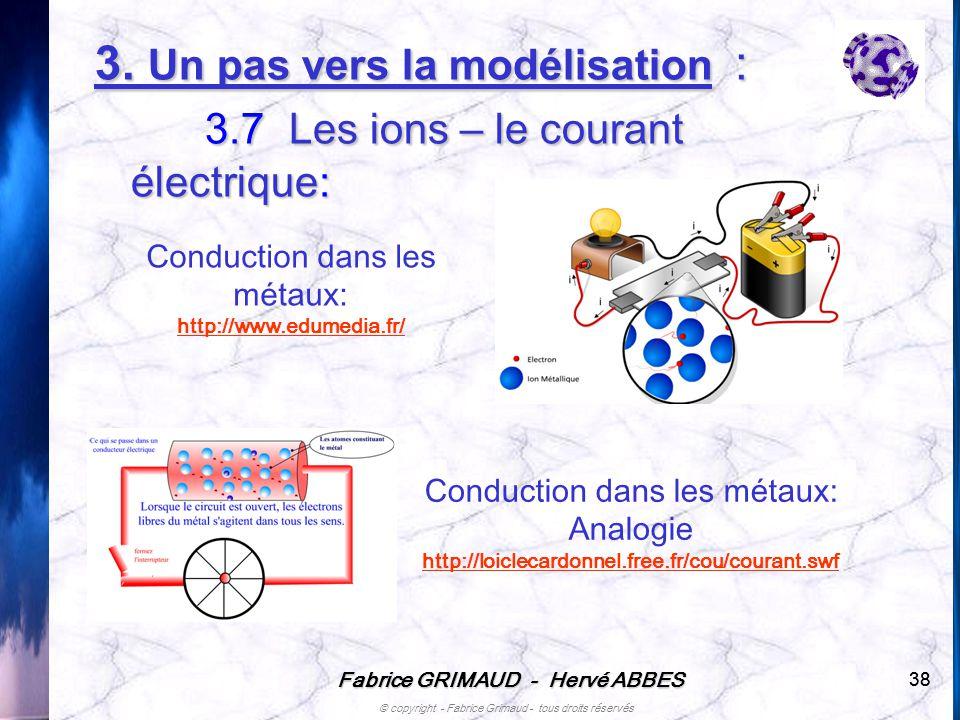 3. Un pas vers la modélisation : 3.7 Les ions – le courant électrique: