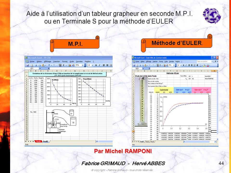 Aide à l'utilisation d'un tableur grapheur en seconde M.P.I.
