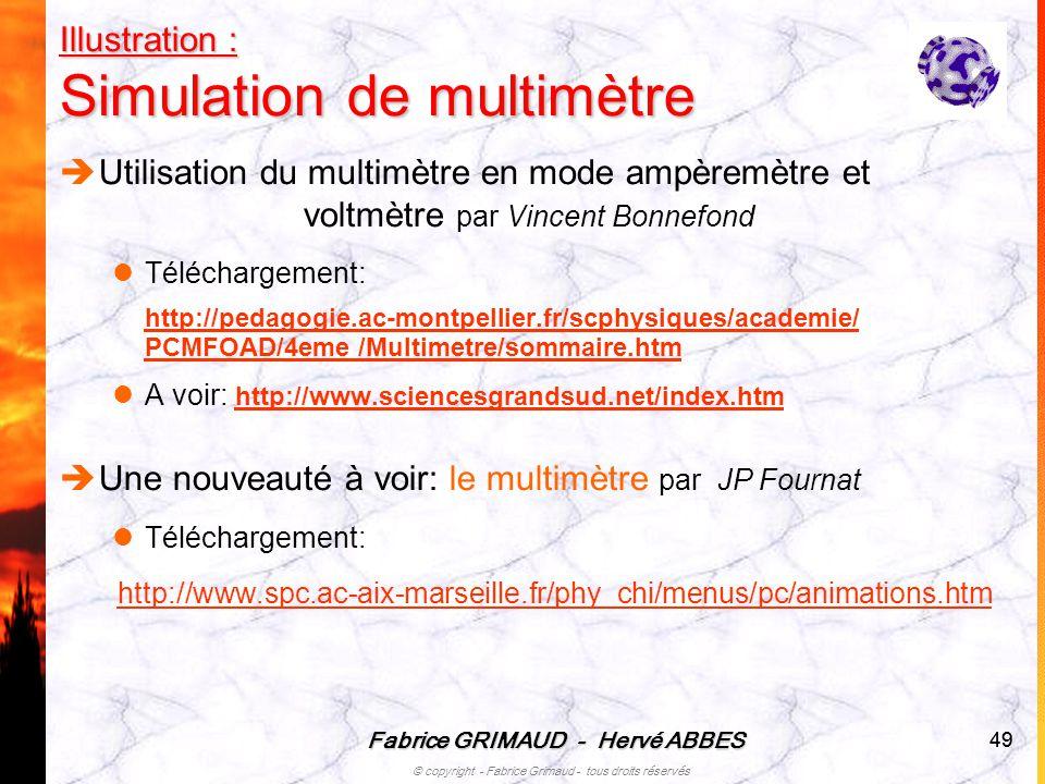 Illustration : Simulation de multimètre
