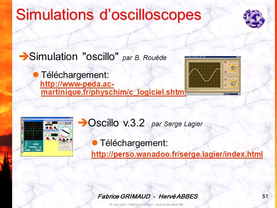 Simulations d'oscilloscopes