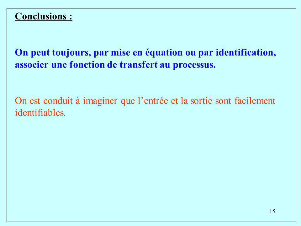 Conclusions : On peut toujours, par mise en équation ou par identification, associer une fonction de transfert au processus.