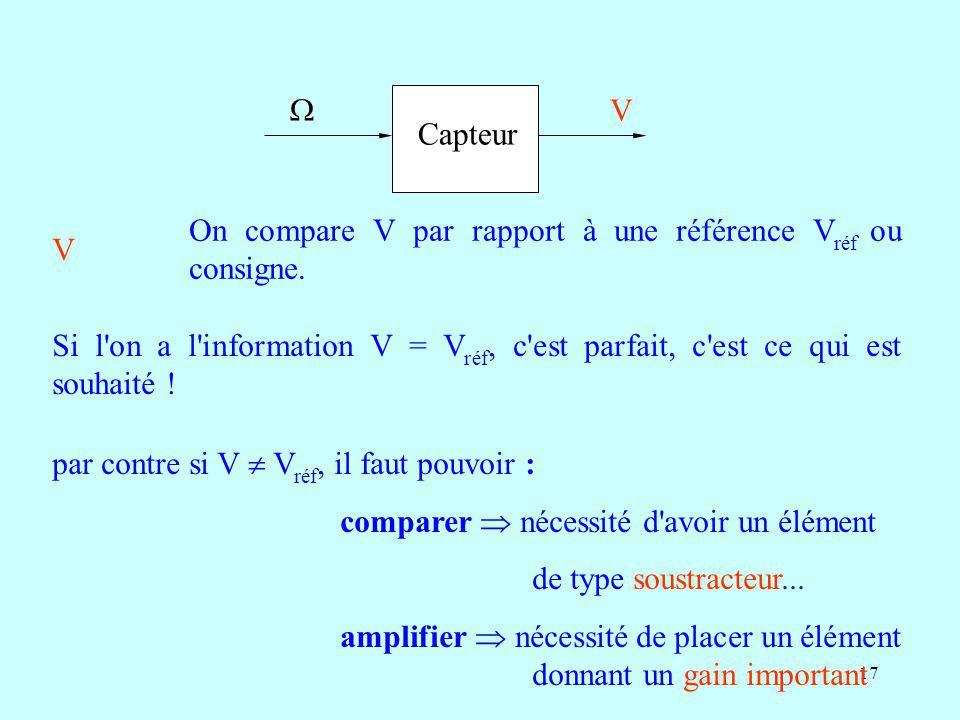  Capteur. V. On compare V par rapport à une référence Vréf ou consigne. V.
