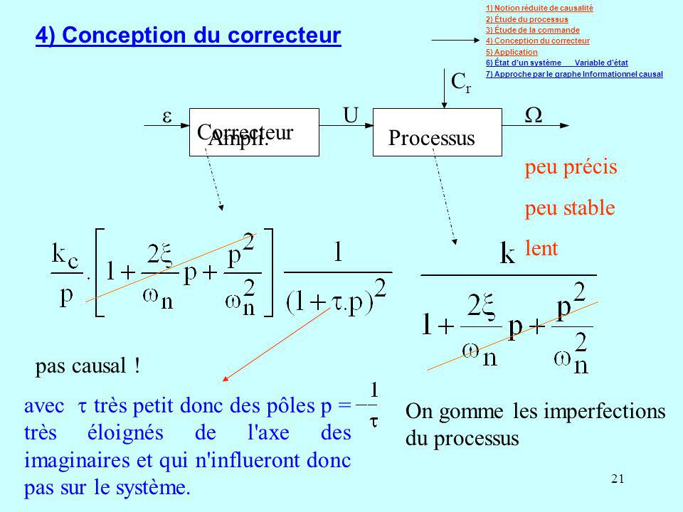 4) Conception du correcteur