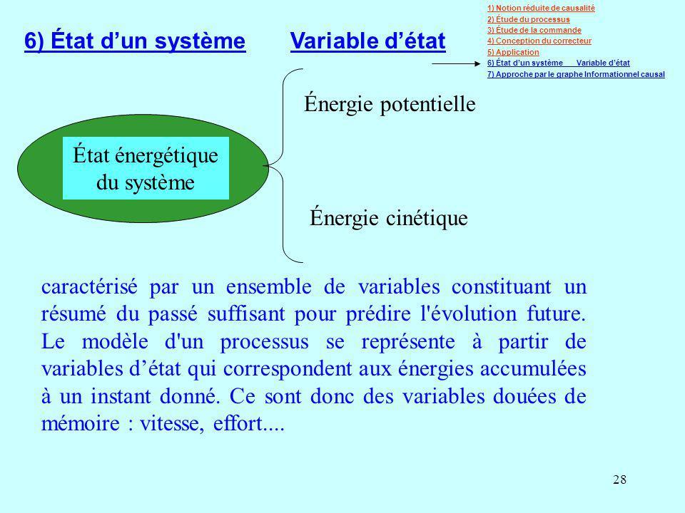 État énergétique du système