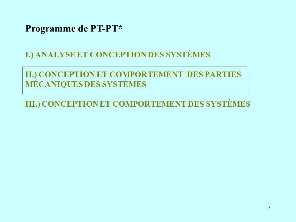 Programme de PT-PT*