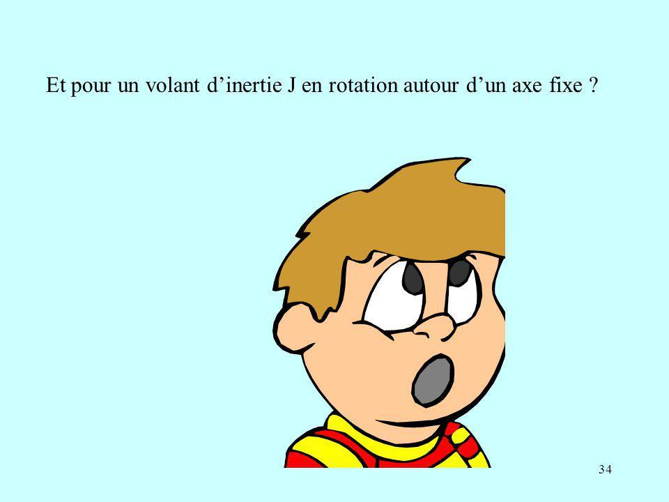 Et pour un volant d'inertie J en rotation autour d'un axe fixe