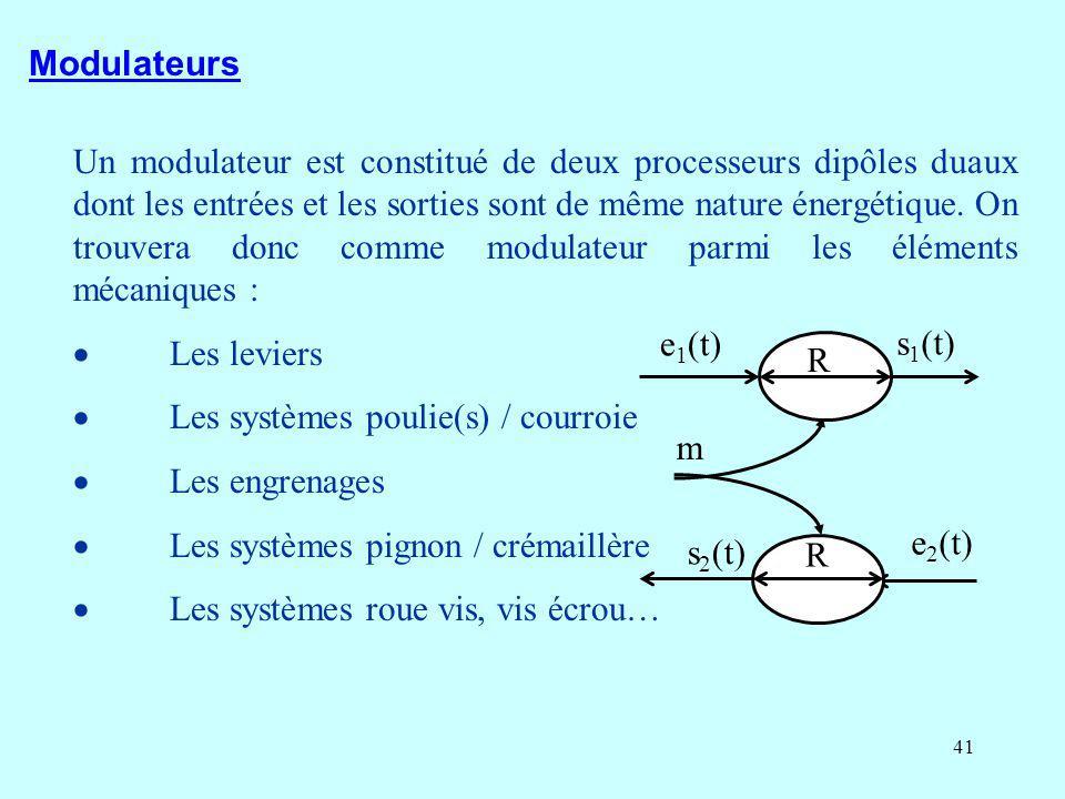 Modulateurs