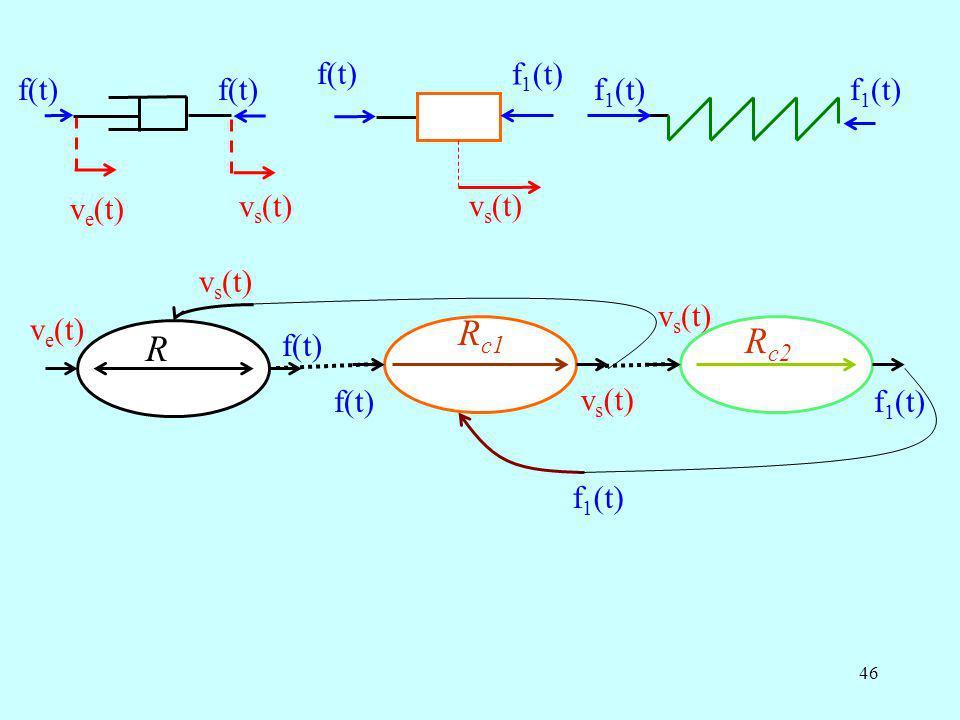 Rc1 Rc2 R f(t) f1(t) f(t) f(t) f1(t) f1(t) vs(t) ve(t) vs(t) vs(t)