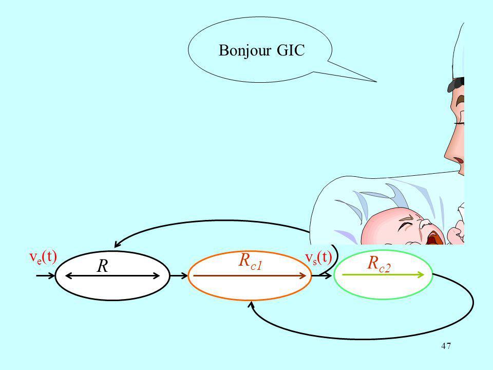 Bonjour GIC R ve(t) Rc1 Rc2 vs(t)