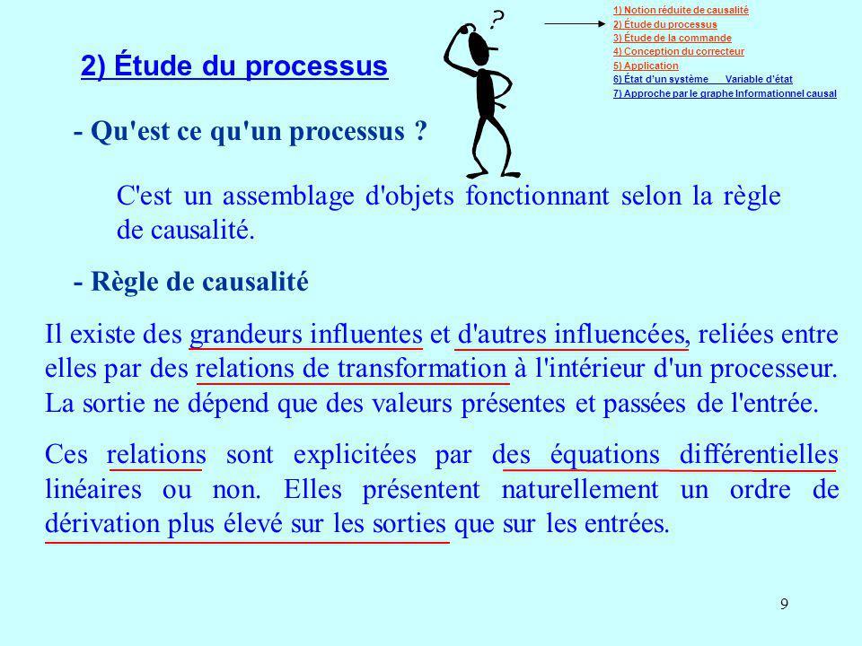 - Qu est ce qu un processus