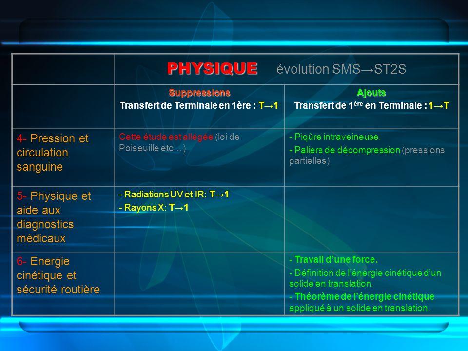 PHYSIQUE évolution SMS→ST2S