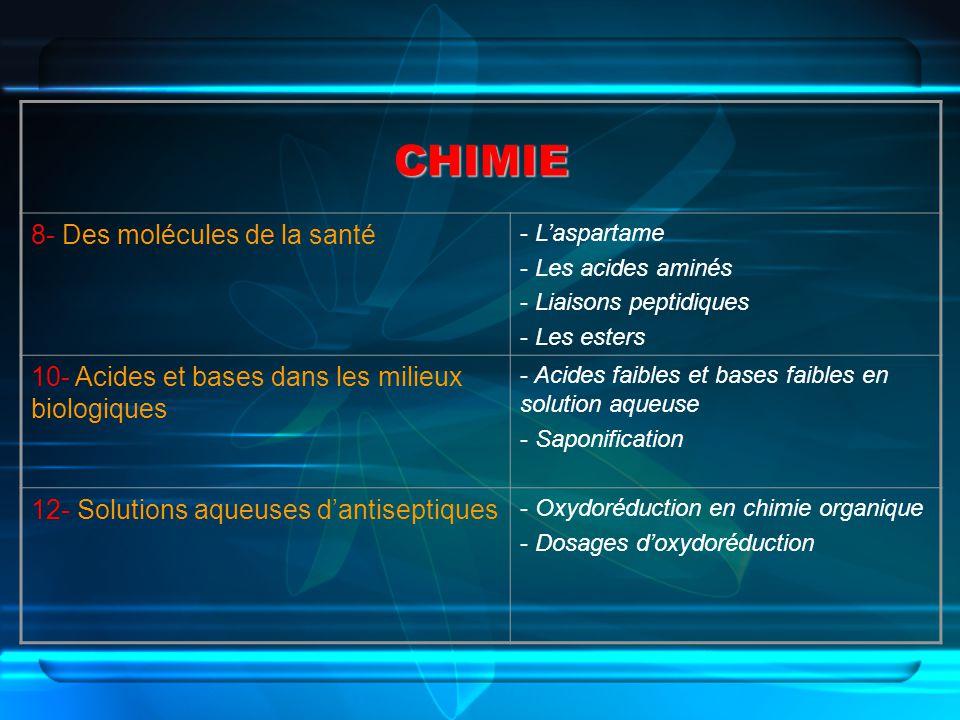 CHIMIE 8- Des molécules de la santé