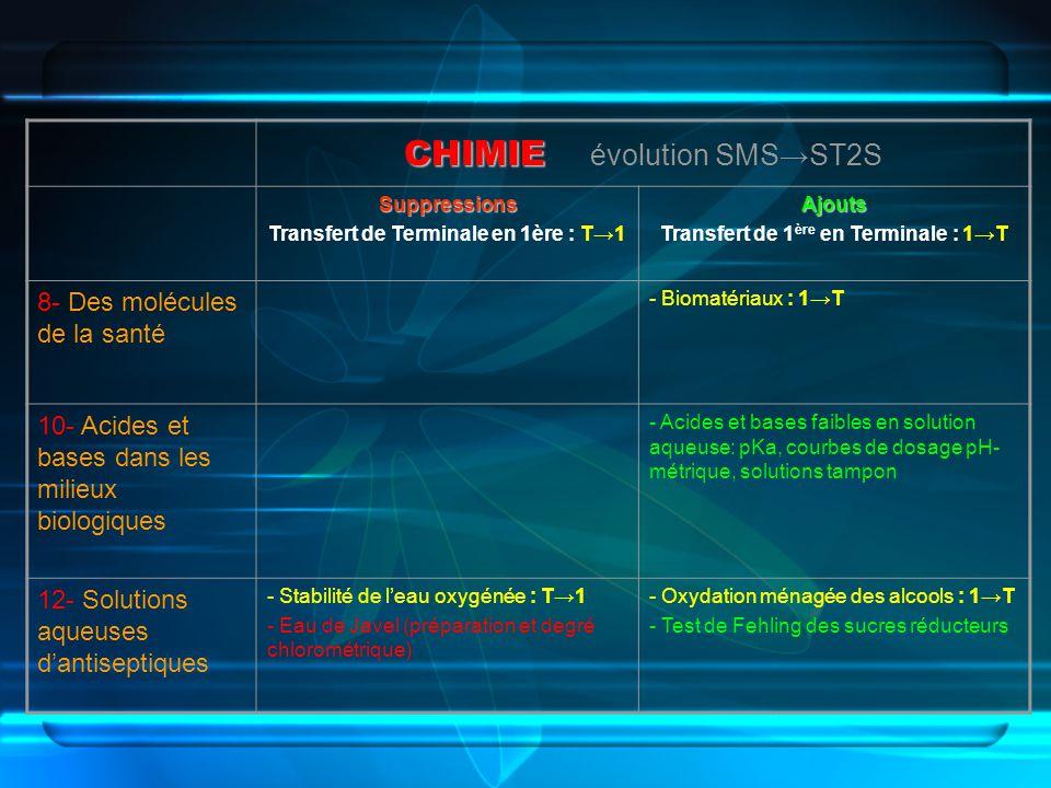 CHIMIE évolution SMS→ST2S