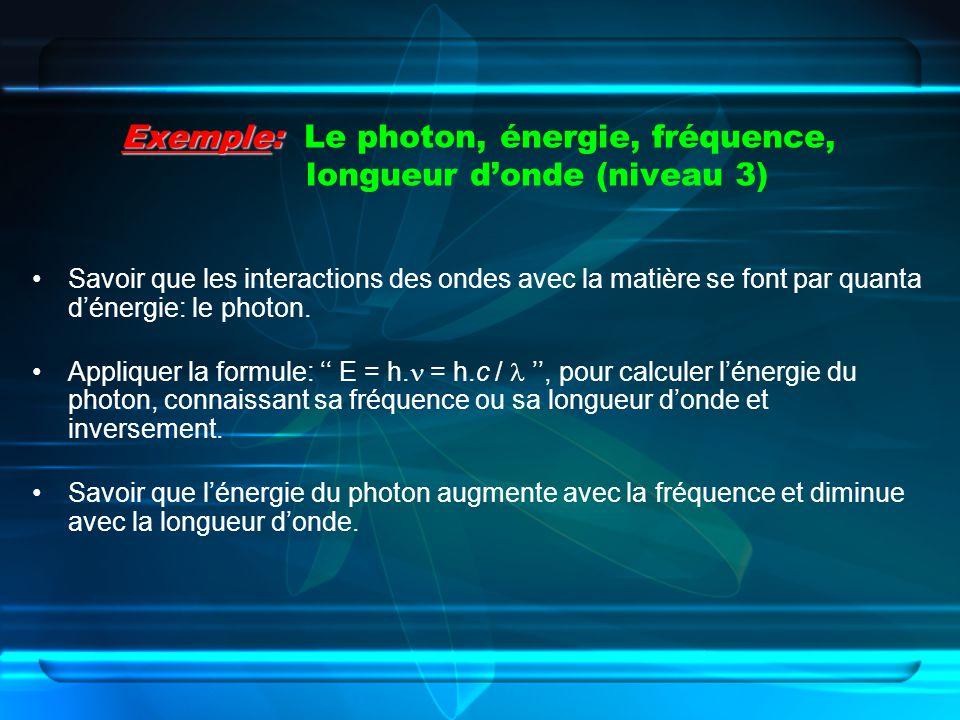 Exemple: Le photon, énergie, fréquence, longueur d'onde (niveau 3)