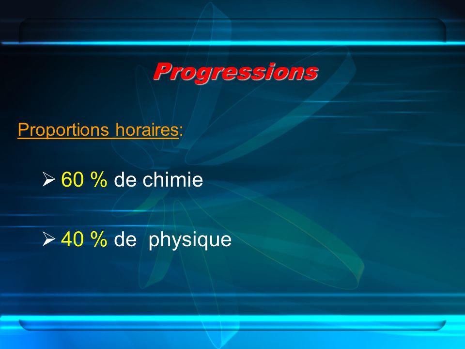 Progressions Proportions horaires: 60 % de chimie 40 % de physique