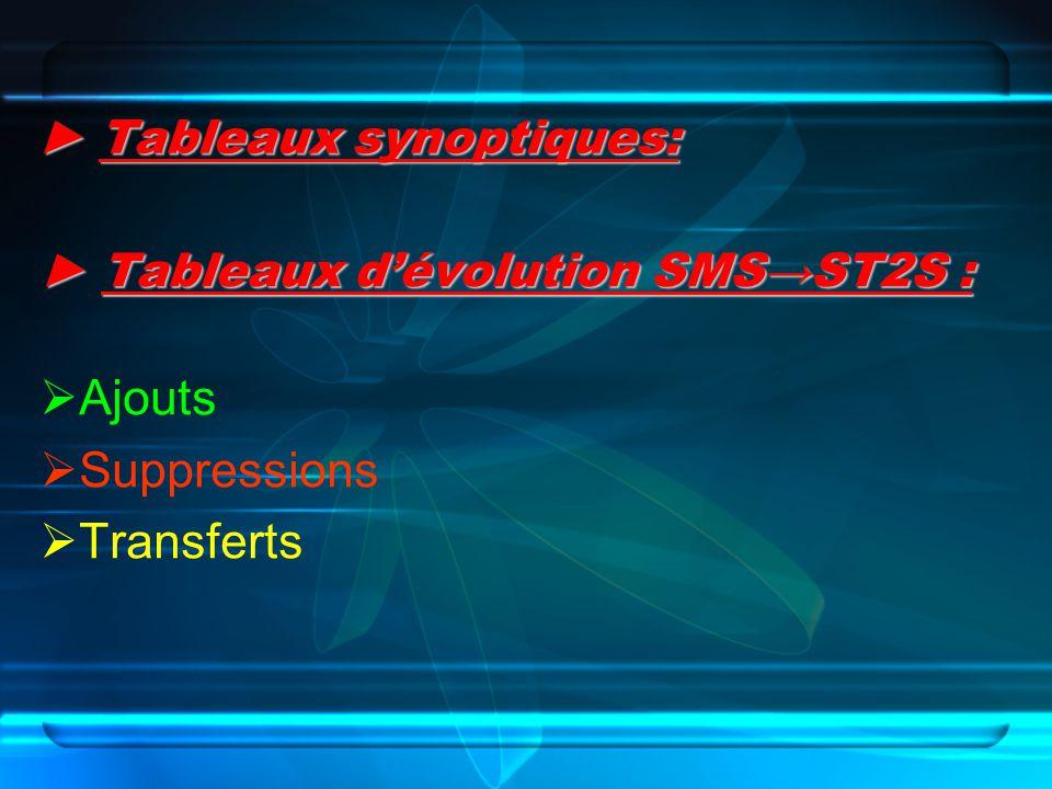 ► Tableaux synoptiques: