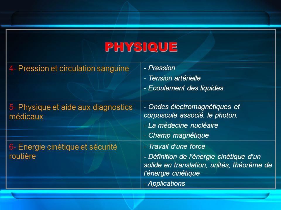 PHYSIQUE 4- Pression et circulation sanguine