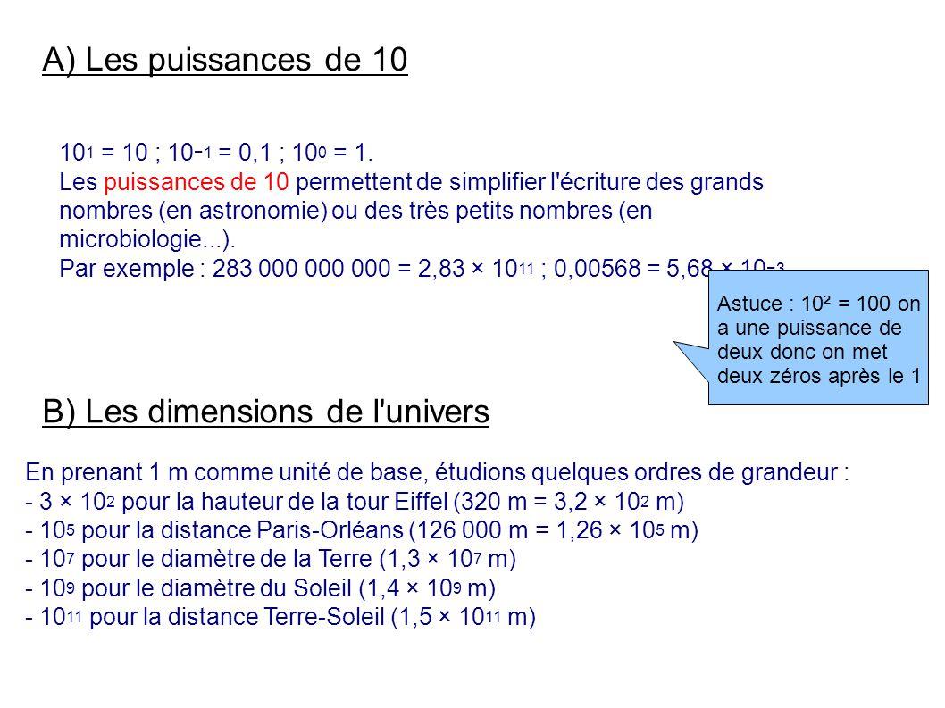 B) Les dimensions de l univers