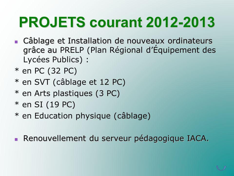 PROJETS courant 2012-2013 Câblage et Installation de nouveaux ordinateurs grâce au PRELP (Plan Régional d'Équipement des Lycées Publics) :