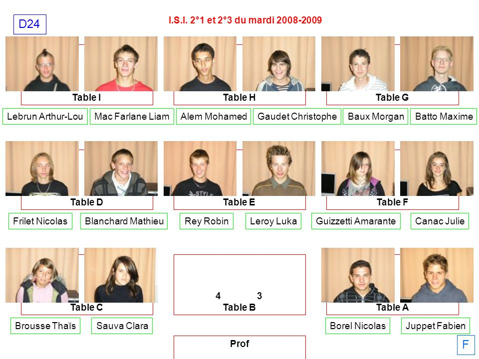 D24 F I.S.I. 2°1 et 2°3 du mardi 2008-2009 18 17 Table I 16 15 Table H
