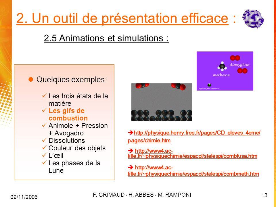 2. Un outil de présentation efficace : 2.5 Animations et simulations :