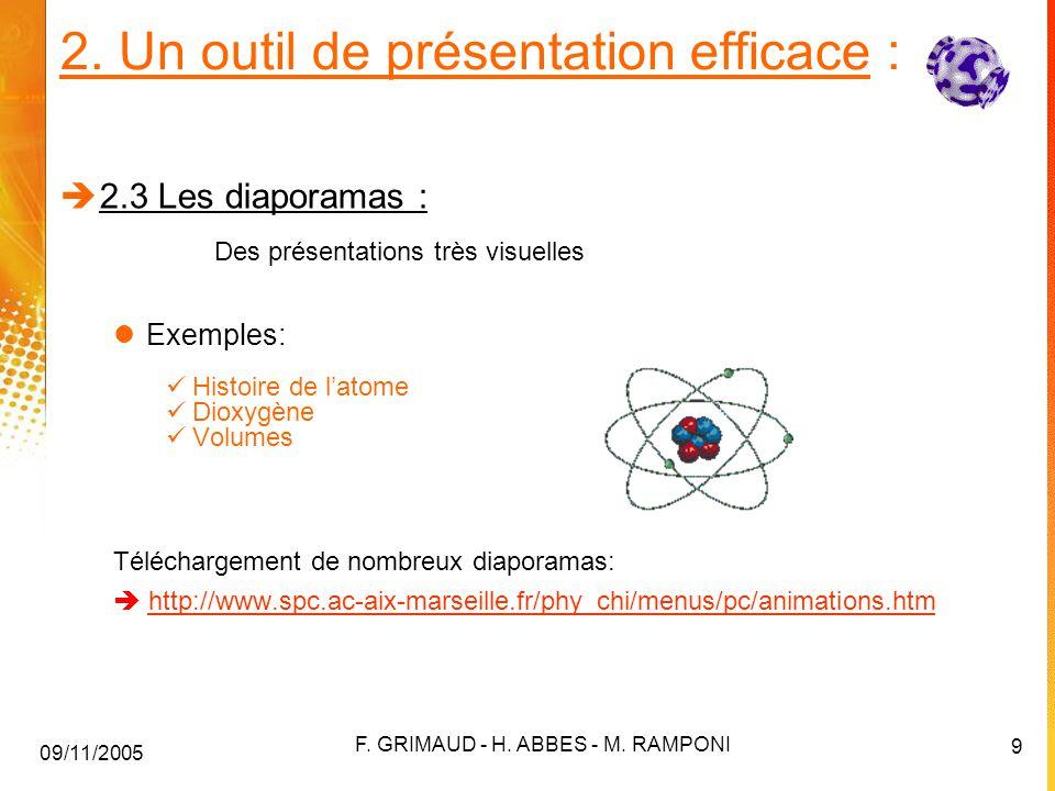 2. Un outil de présentation efficace :