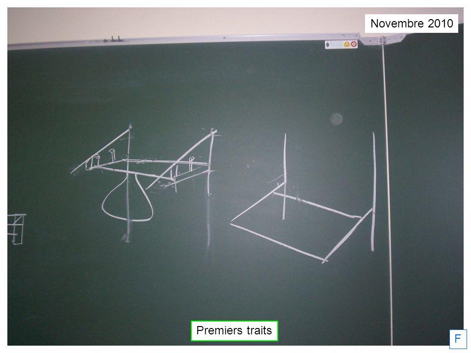 Novembre 2010 30/11/2010 Premiers traits F