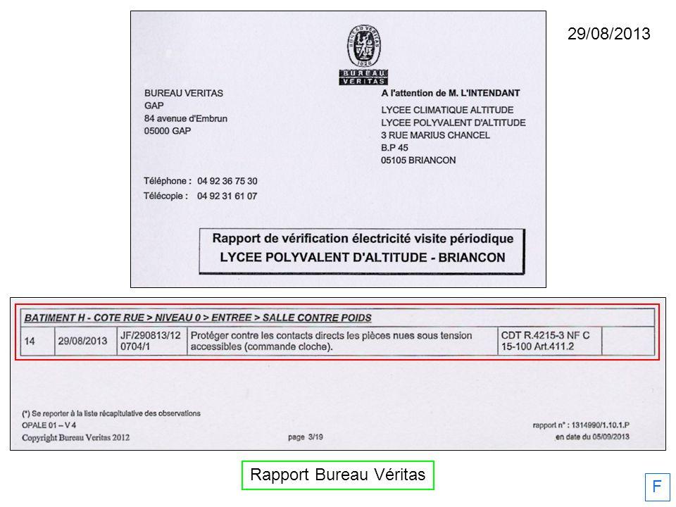 Rapport Bureau Véritas