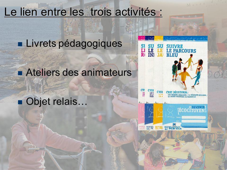 Le lien entre les trois activités :