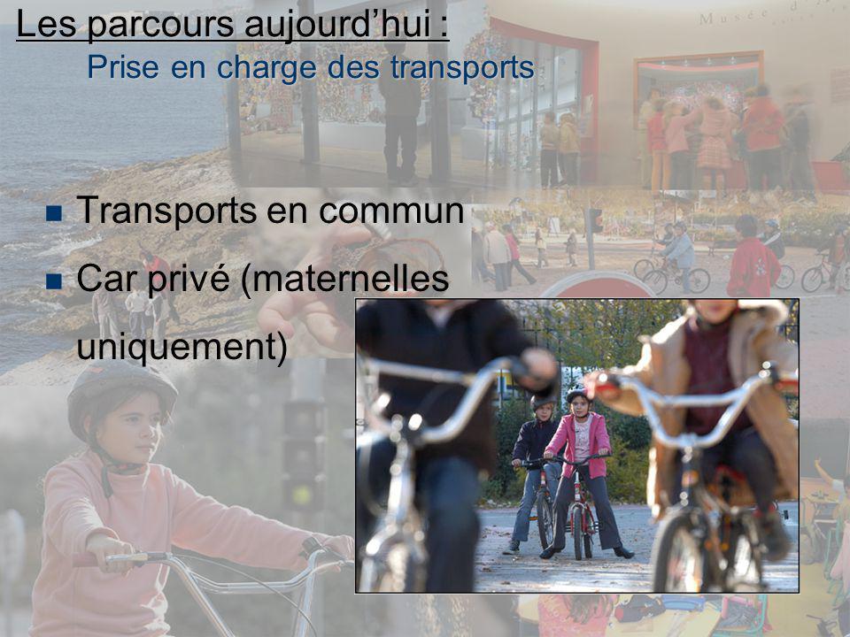 Les parcours aujourd'hui : Prise en charge des transports