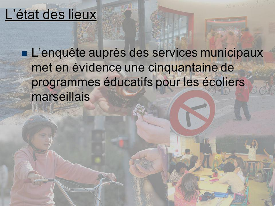 L'état des lieux L'enquête auprès des services municipaux met en évidence une cinquantaine de programmes éducatifs pour les écoliers marseillais.