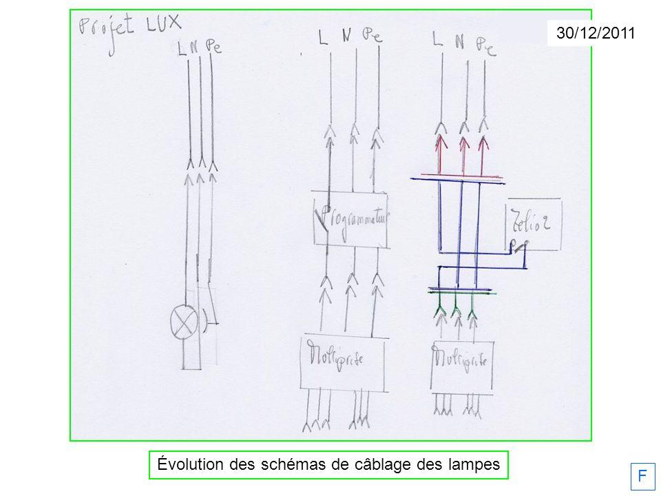Évolution des schémas de câblage des lampes