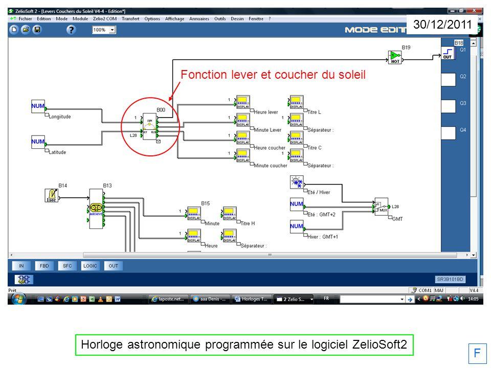 Horloge astronomique programmée sur le logiciel ZelioSoft2