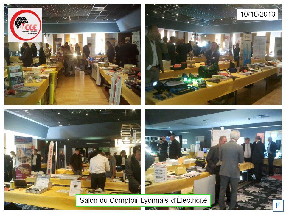 Salon du Comptoir Lyonnais d'Électricité
