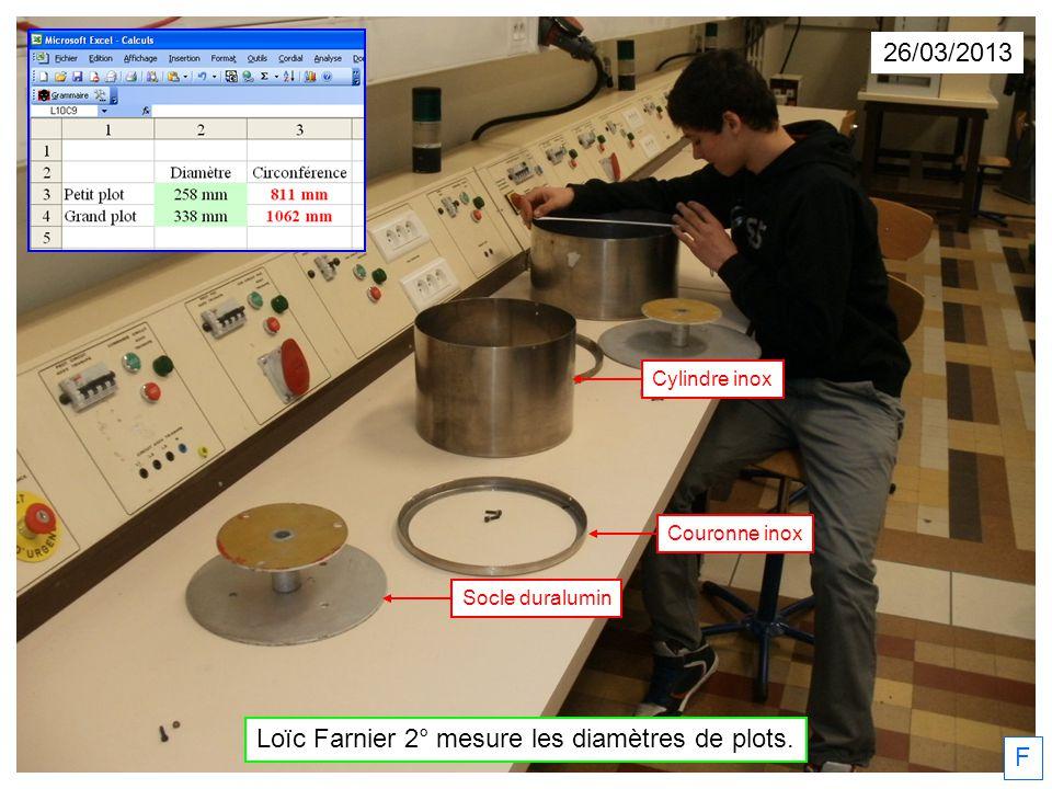 Loïc Farnier 2° mesure les diamètres de plots.