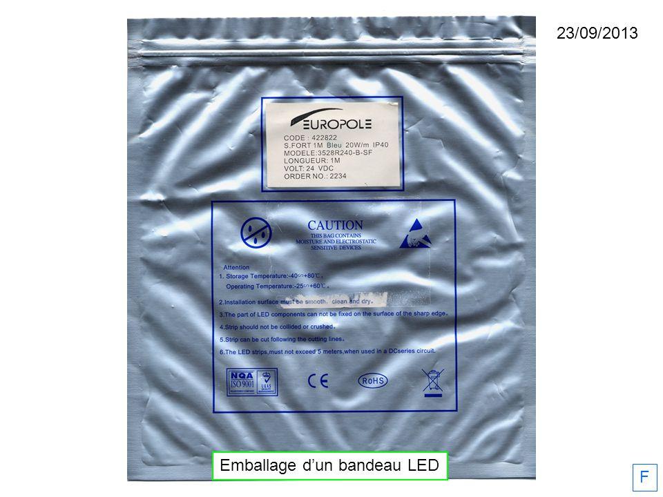 Emballage d'un bandeau LED