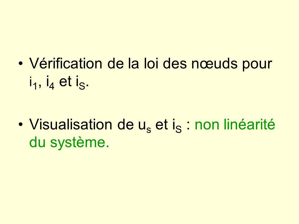 Vérification de la loi des nœuds pour i1, i4 et iS.