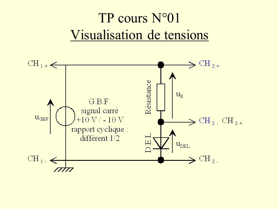 TP cours N°01 Visualisation de tensions
