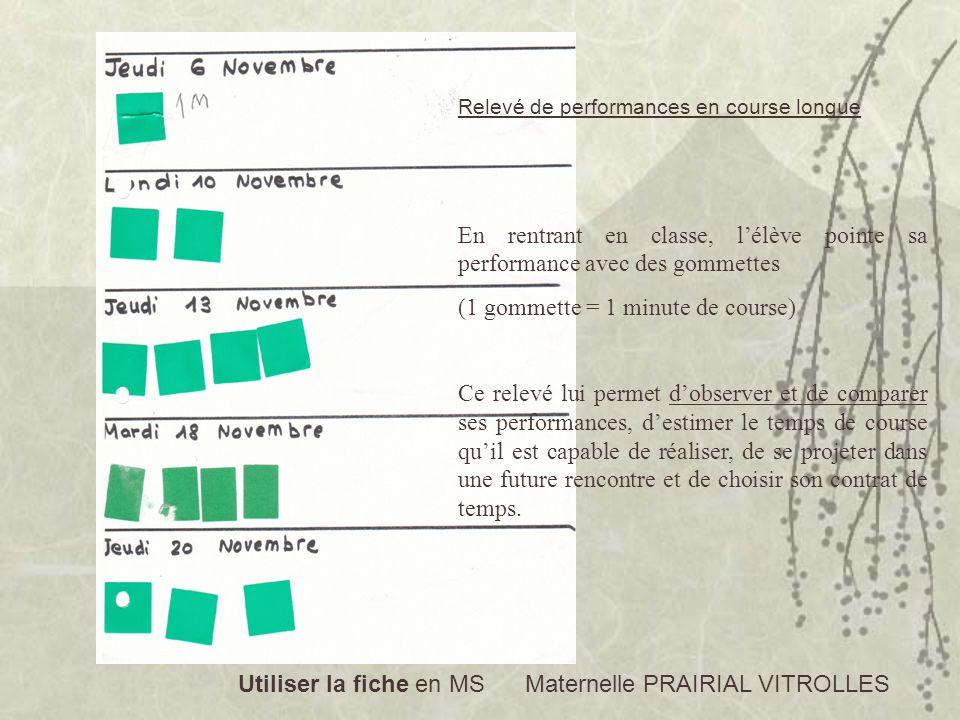 Utiliser la fiche en MS Maternelle PRAIRIAL VITROLLES